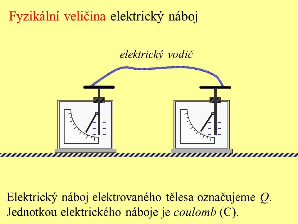 Fyzikální veličina elektrický náboj