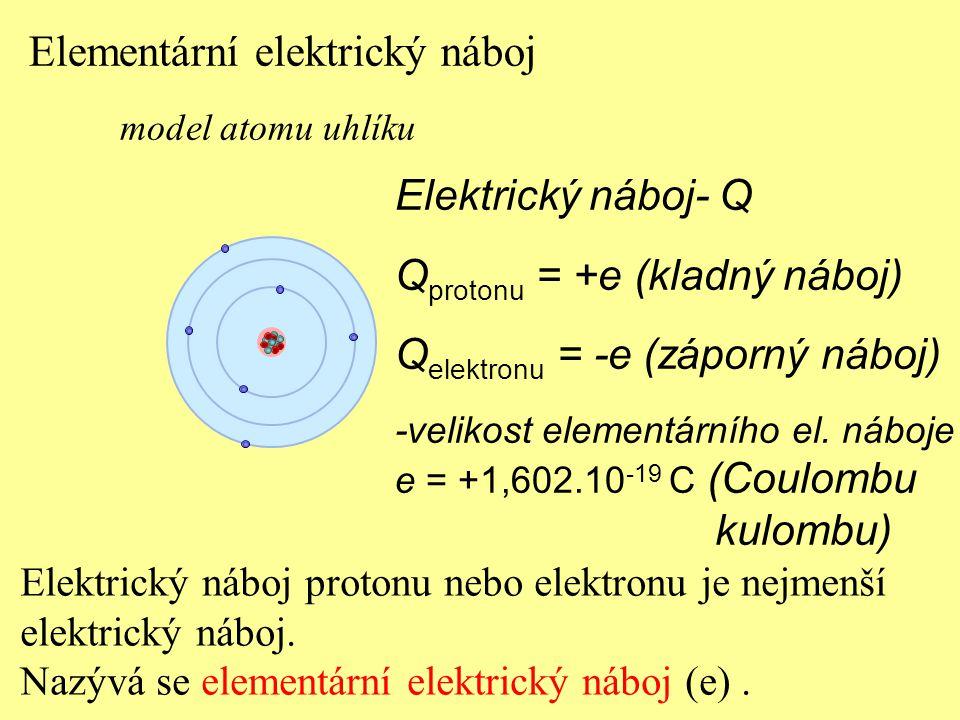 Elementární elektrický náboj