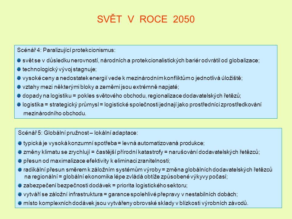 SVĚT V ROCE 2050 Scénář 4: Paralizující protekcionismus: