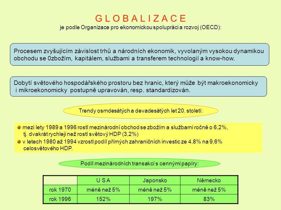 G L O B A L I Z A C E je podle Organizace pro ekonomickou spolupráci a rozvoj (OECD):