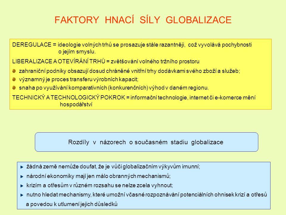 FAKTORY HNACÍ SÍLY GLOBALIZACE