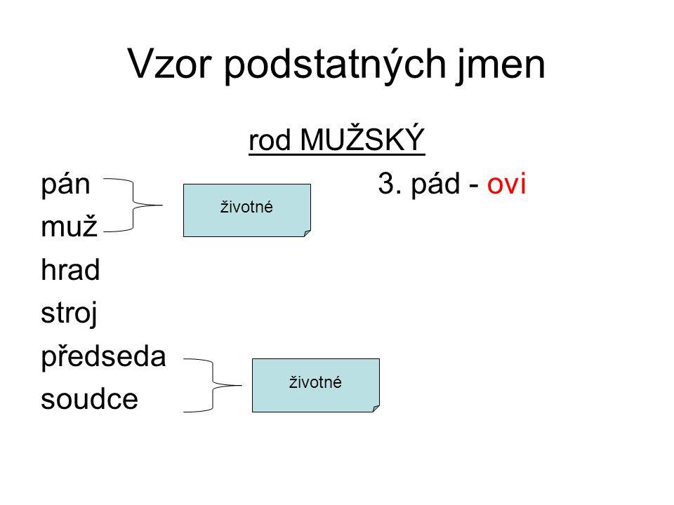 Vzor podstatných jmen rod MUŽSKÝ pán 3. pád - ovi muž hrad stroj