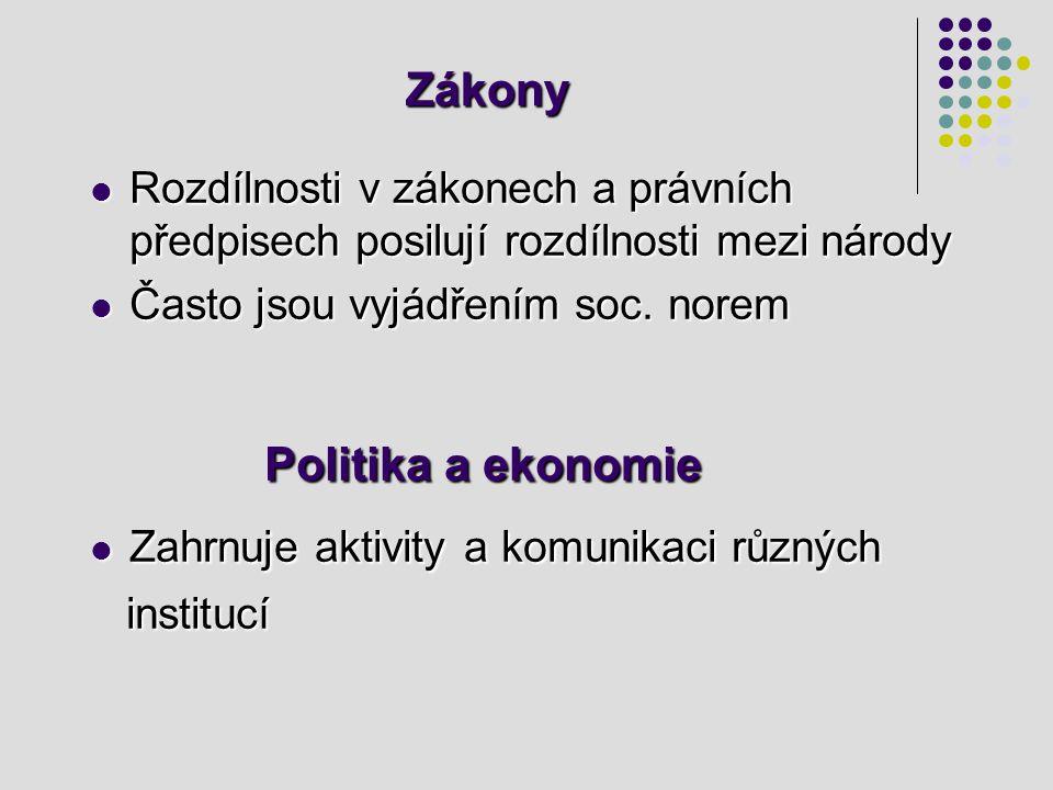 Politika a ekonomie Zákony