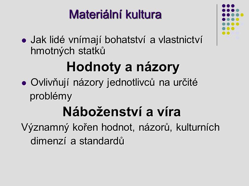 Hodnoty a názory Náboženství a víra Materiální kultura