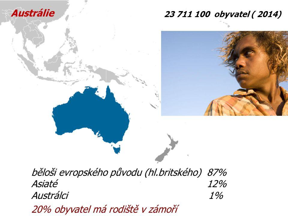 běloši evropského původu (hl.britského) 87% Asiaté 12% Austrálci 1%