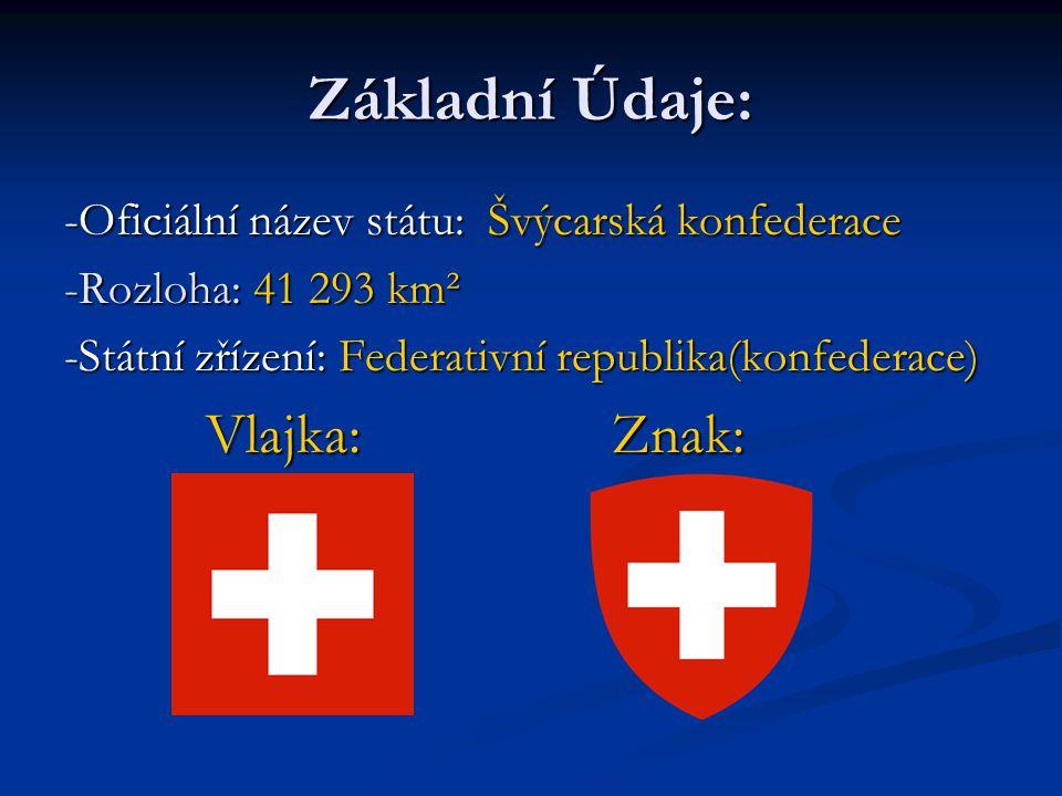 Základní Údaje: -Oficiální název státu: Švýcarská konfederace