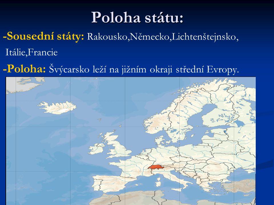 Poloha státu: -Sousední státy: Rakousko,Německo,Lichtenštejnsko,