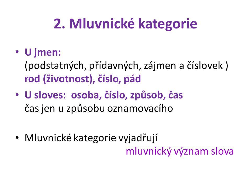 2. Mluvnické kategorie U jmen: (podstatných, přídavných, zájmen a číslovek ) rod (životnost), číslo, pád.
