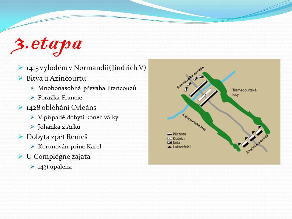 3.etapa 1415 vylodění v Normandii(Jindřich V) Bitva u Azincourtu