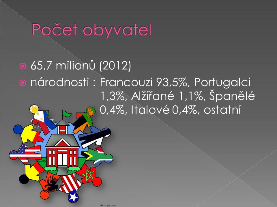 Počet obyvatel 65,7 milionů (2012)