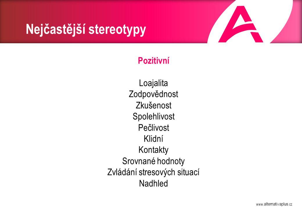 Nejčastější stereotypy