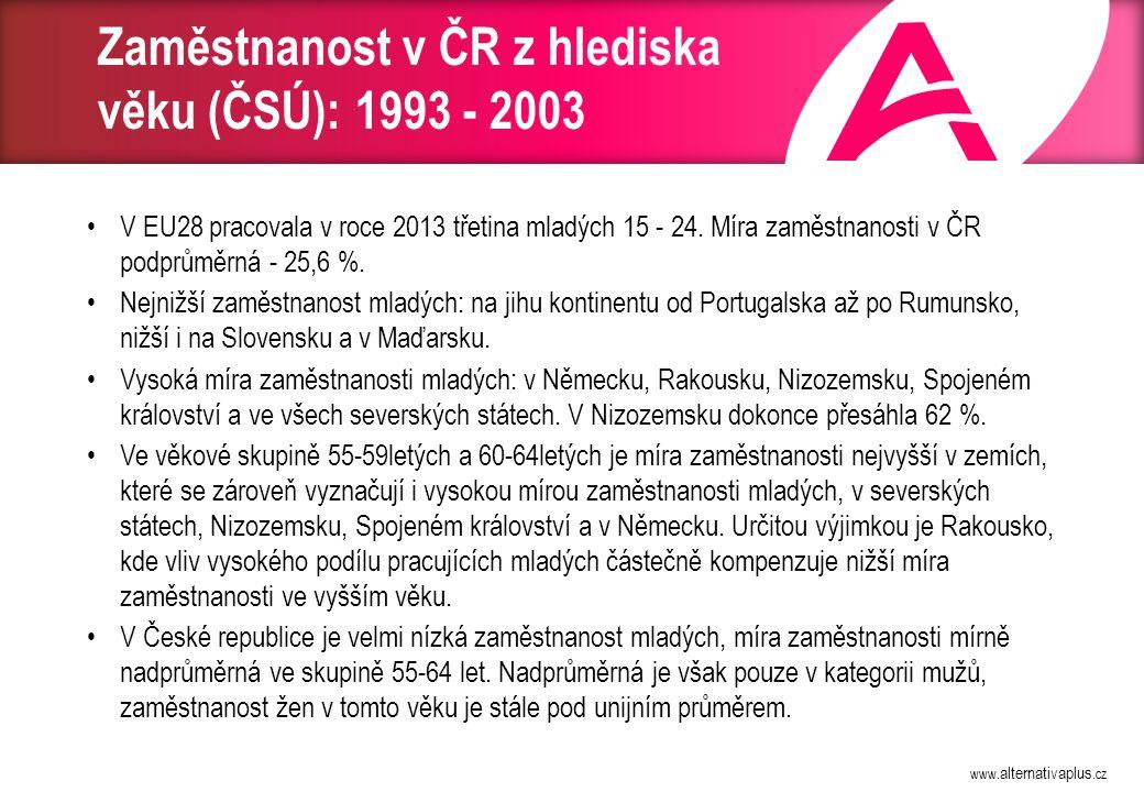 Průměrný věk pracujících v ČR