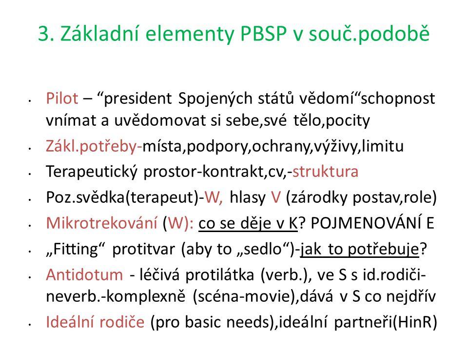 3. Základní elementy PBSP v souč.podobě