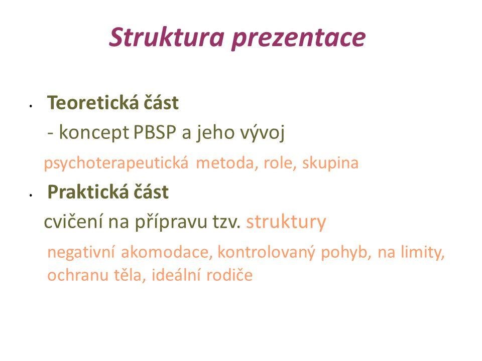 Struktura prezentace Teoretická část - koncept PBSP a jeho vývoj