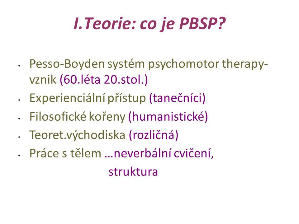 3 I.Teorie: co je PBSP Pesso-Boyden systém psychomotor therapy- vznik (60.léta 20.stol.) Experienciální přístup (tanečníci)