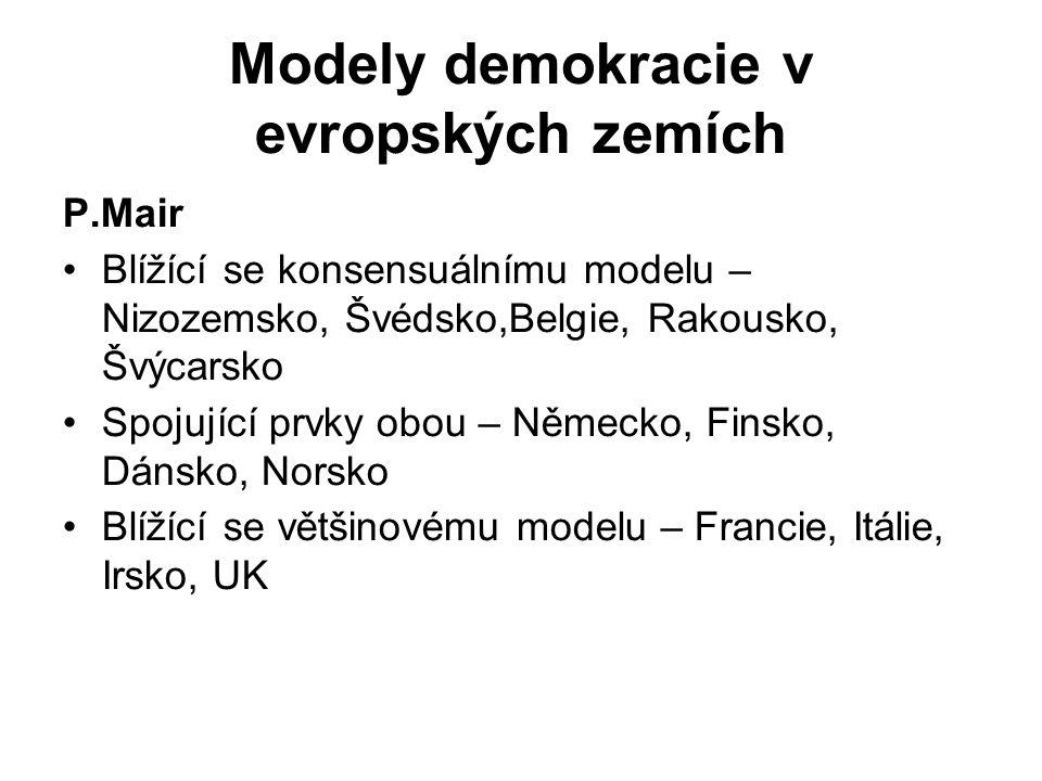 Modely demokracie v evropských zemích