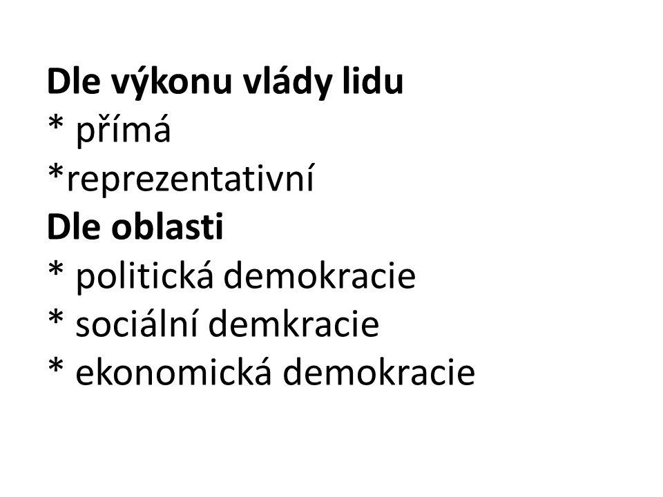 Dle výkonu vlády lidu. přímá. reprezentativní Dle oblasti