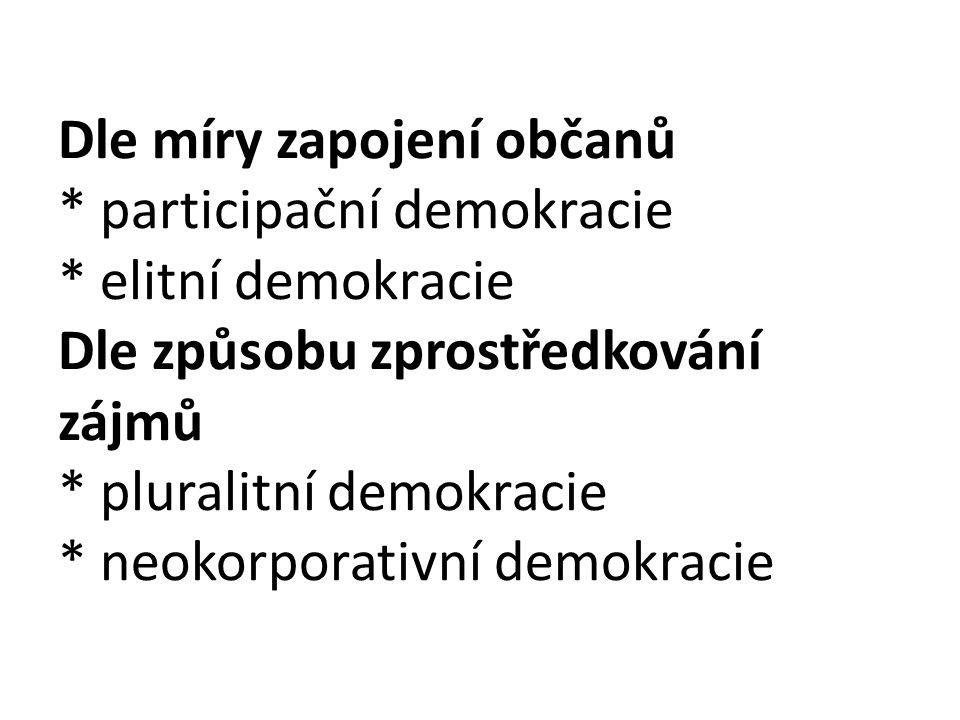 Dle míry zapojení občanů. participační demokracie