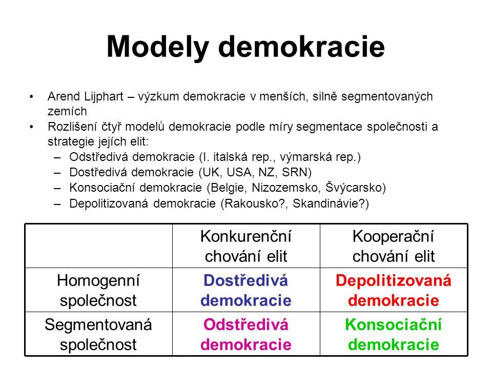 Modely demokracie Konsociační demokracie Odstředivá demokracie