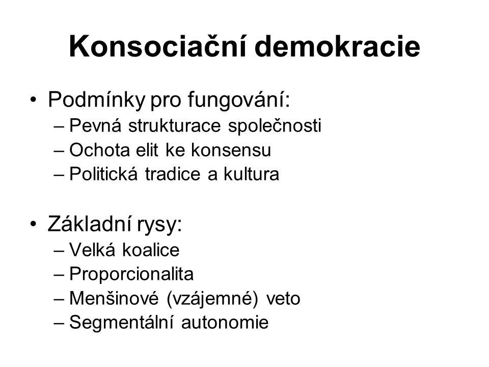Konsociační demokracie
