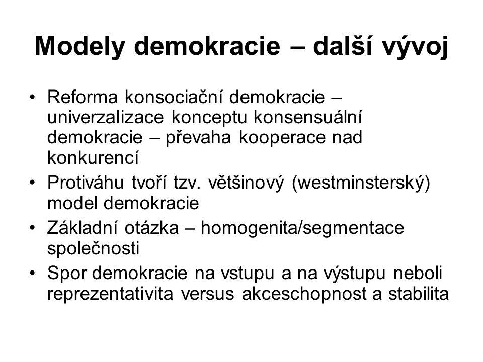 Modely demokracie – další vývoj