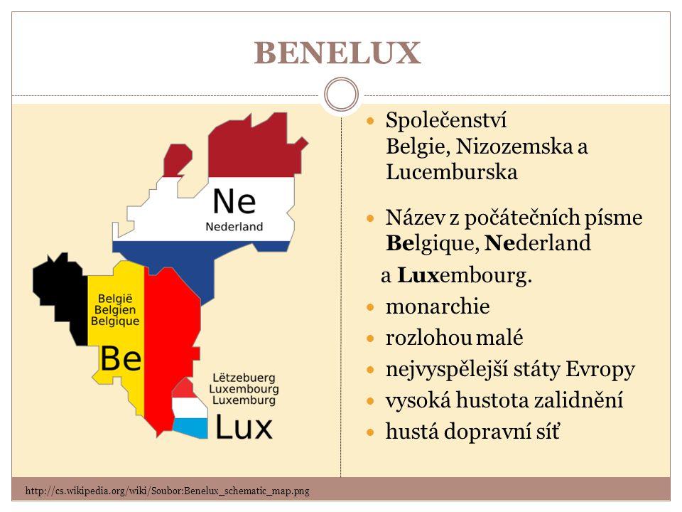 BENELUX Společenství Belgie, Nizozemska a Lucemburska