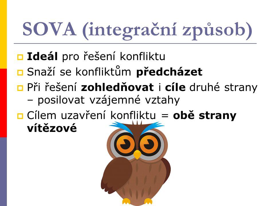 SOVA (integrační způsob)