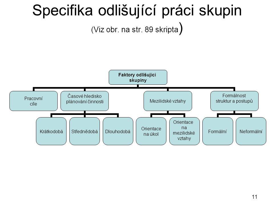 Specifika odlišující práci skupin (Viz obr. na str. 89 skripta)