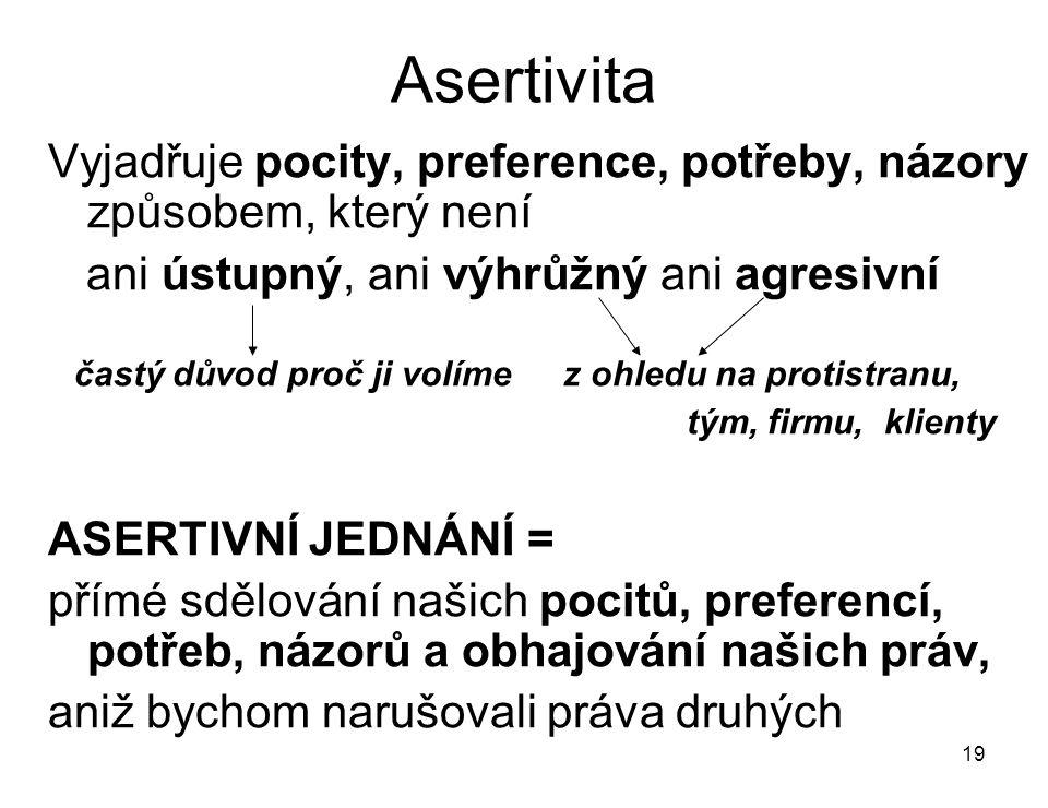 Asertivita Vyjadřuje pocity, preference, potřeby, názory způsobem, který není. ani ústupný, ani výhrůžný ani agresivní.