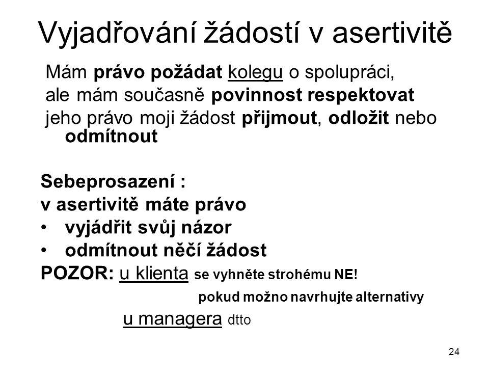 Vyjadřování žádostí v asertivitě