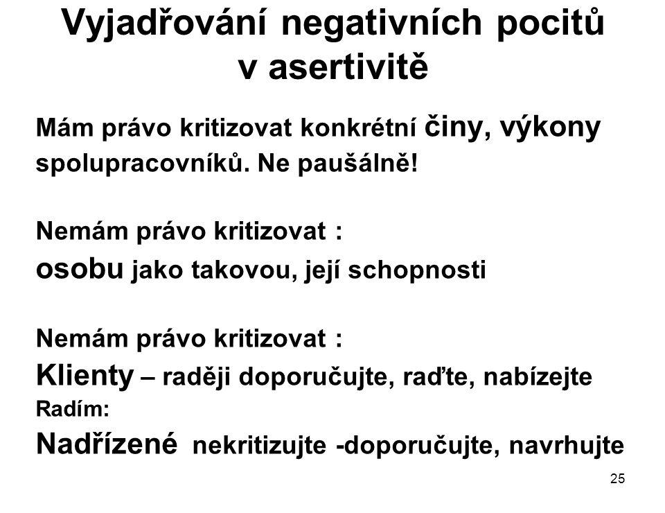 Vyjadřování negativních pocitů v asertivitě