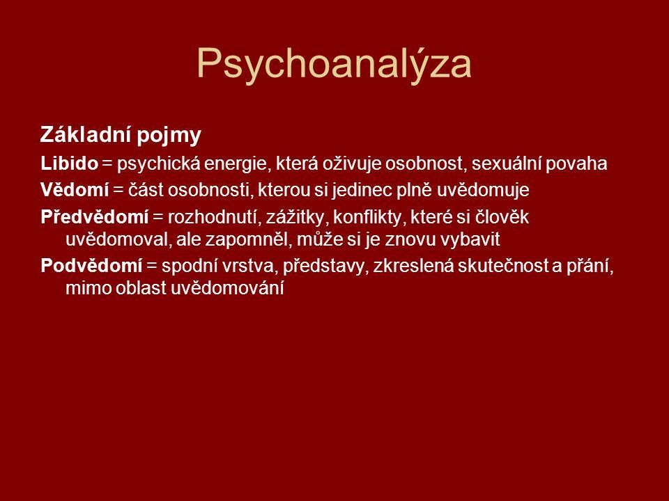 Psychoanalýza Základní pojmy
