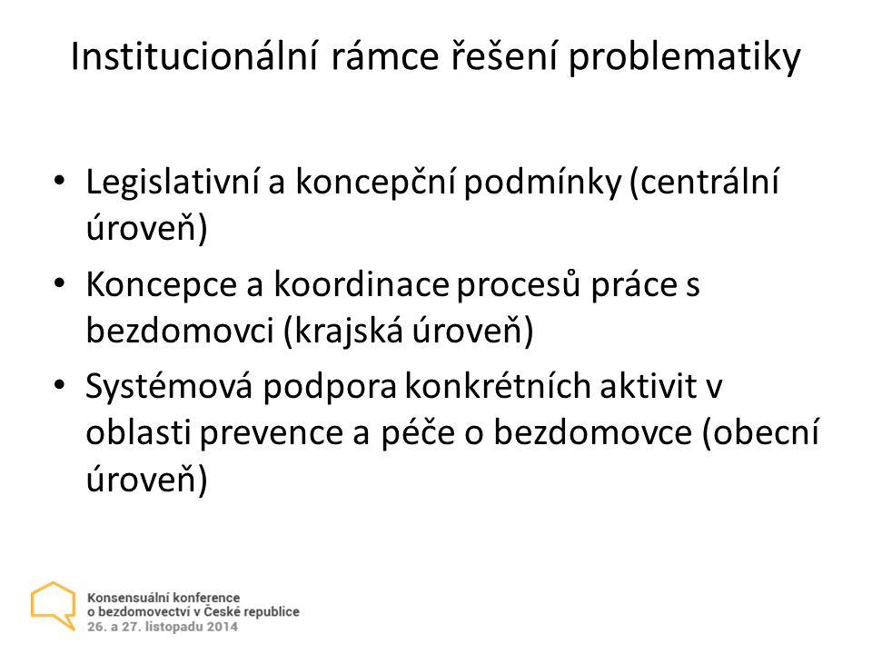 Institucionální rámce řešení problematiky
