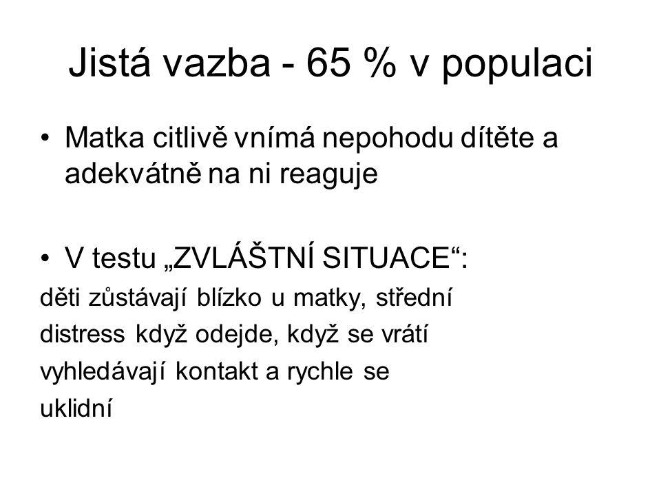 Jistá vazba - 65 % v populaci