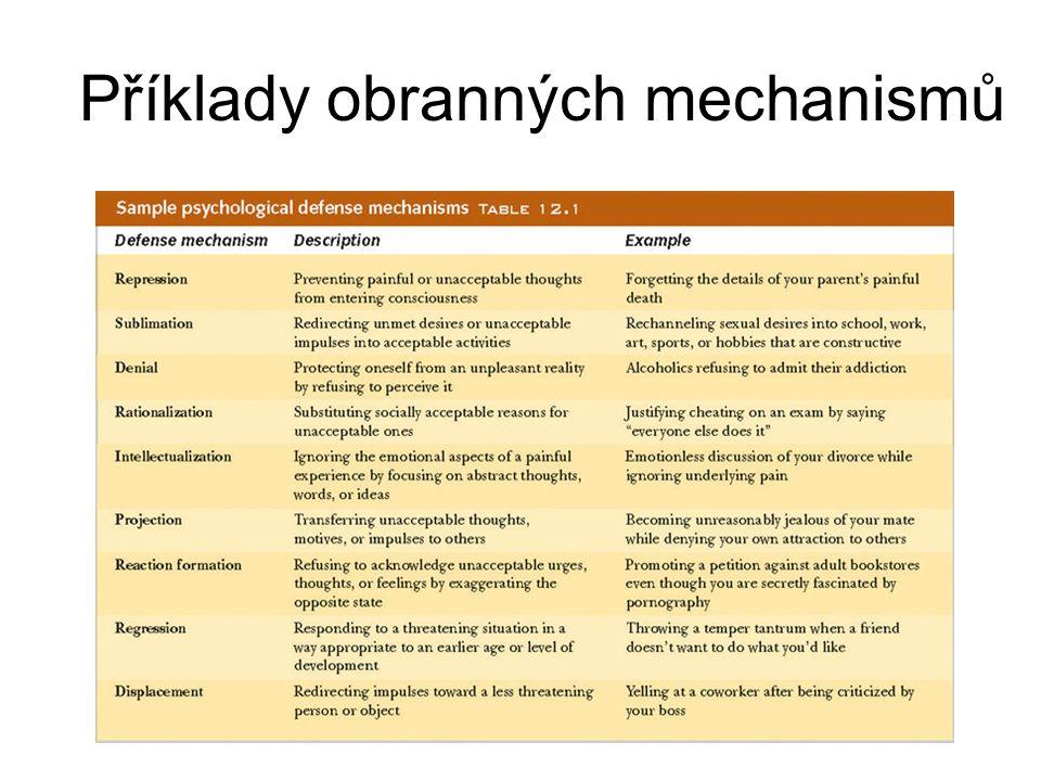 Příklady obranných mechanismů