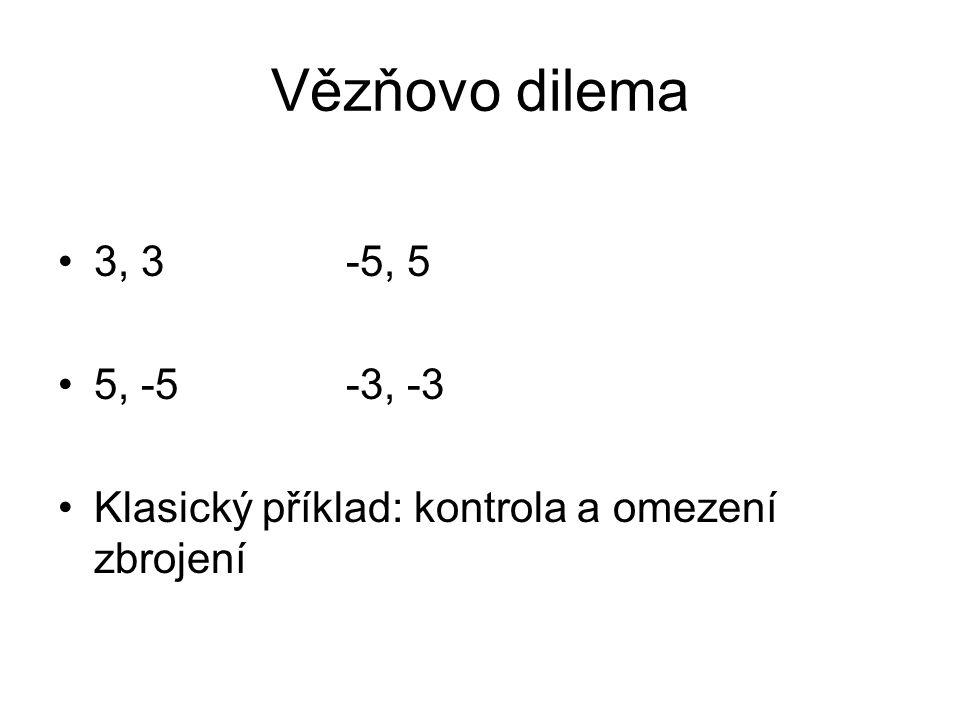 Vězňovo dilema 3, 3 -5, 5 5, -5 -3, -3 Klasický příklad: kontrola a omezení zbrojení