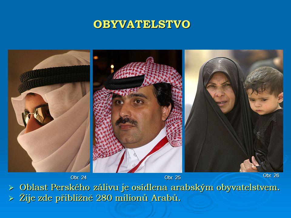 OBYVATELSTVO Obr. 26. Obr. 24. Obr. 25. Oblast Perského zálivu je osídlena arabským obyvatelstvem.