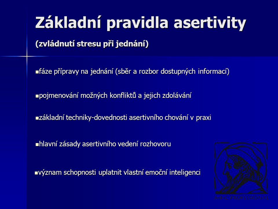 Základní pravidla asertivity (zvládnutí stresu při jednání)