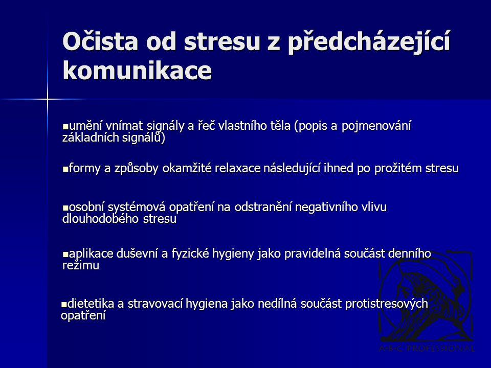 Očista od stresu z předcházející komunikace