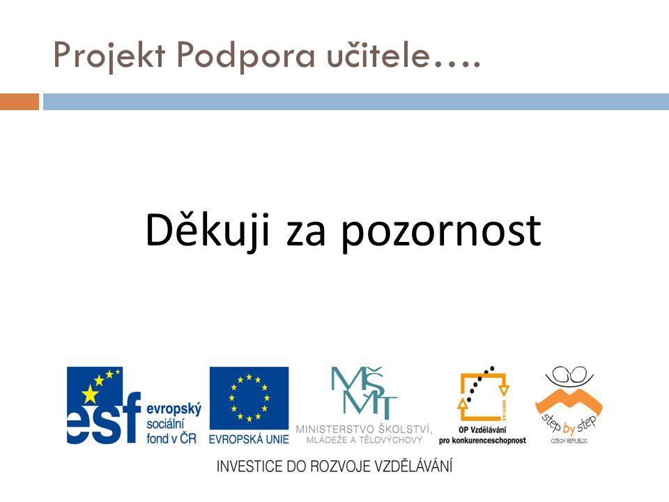 Projekt Podpora učitele….