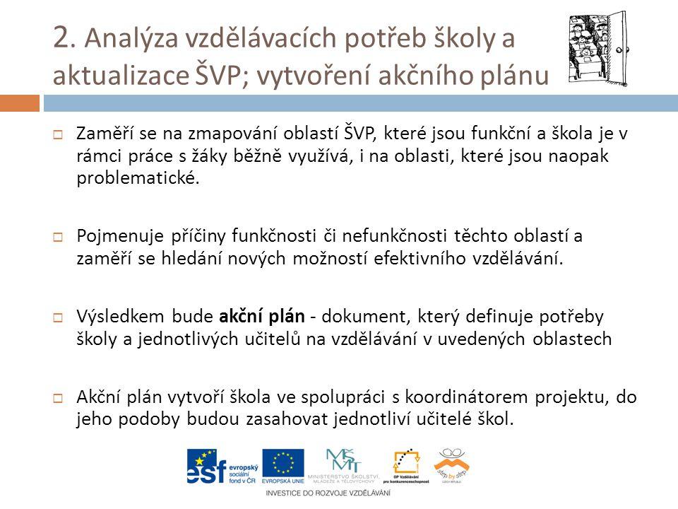 2. Analýza vzdělávacích potřeb školy a aktualizace ŠVP; vytvoření akčního plánu