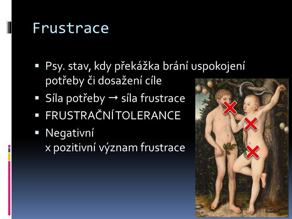 Frustrace Psy. stav, kdy překážka brání uspokojení potřeby či dosažení cíle. Síla potřeby  síla frustrace.