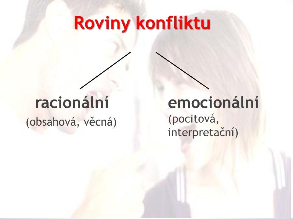 Roviny konfliktu racionální emocionální (pocitová, interpretační)