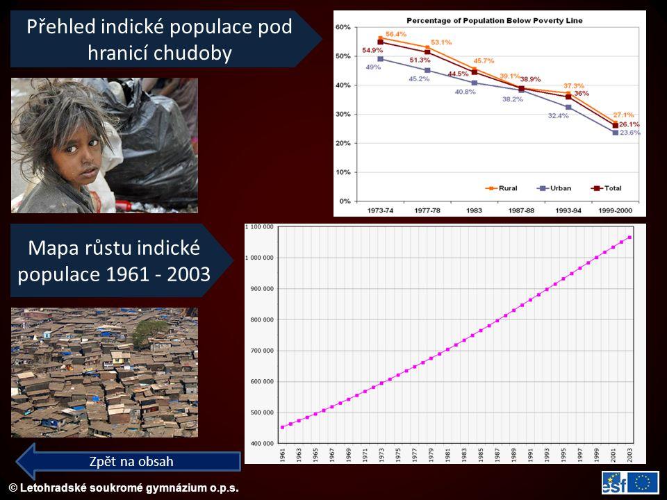 Přehled indické populace pod hranicí chudoby