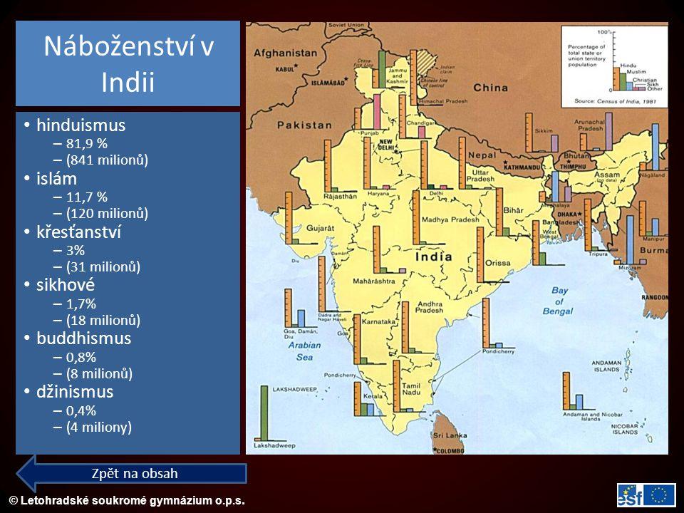 Náboženství v Indii hinduismus islám křesťanství sikhové buddhismus