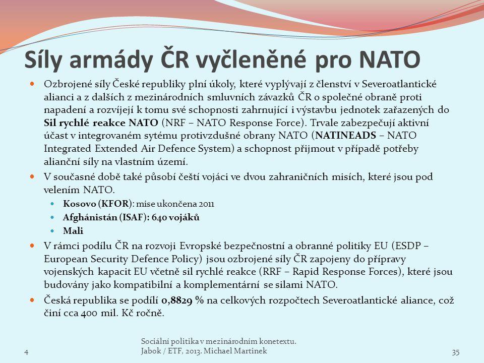 Síly armády ČR vyčleněné pro NATO