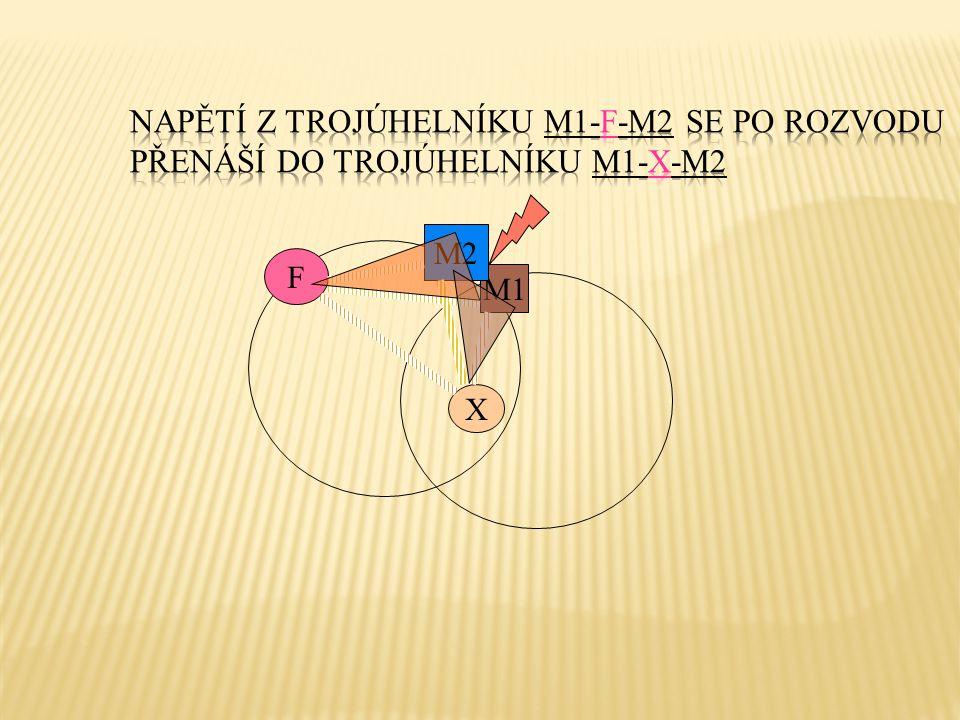 Napětí z trojúhelníku M1-F-M2 se po rozvodu přenáší do trojúhelníku M1-X-M2