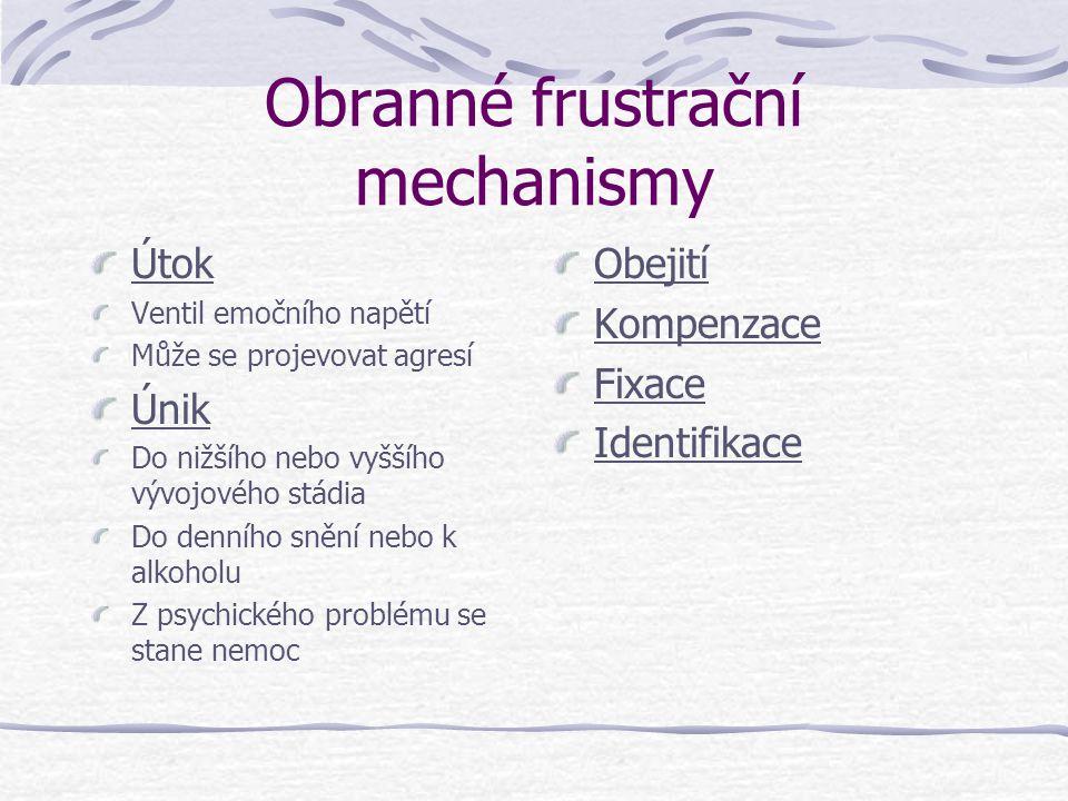 Obranné frustrační mechanismy
