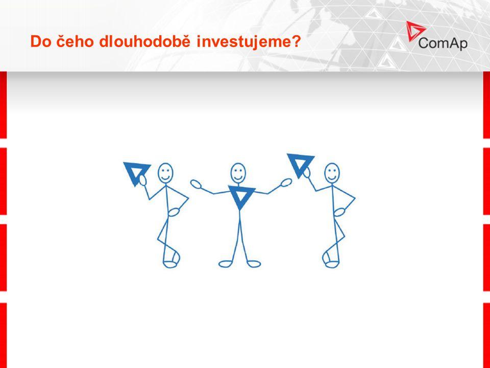 Do čeho dlouhodobě investujeme