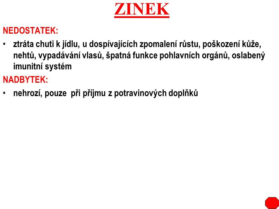 ZINEK NEDOSTATEK: